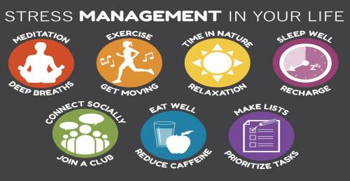 stress-management-in-your-life